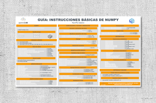 Guía Gratis NumPy